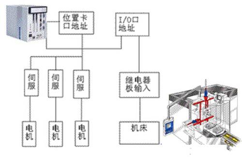 系统设计说明书的例子